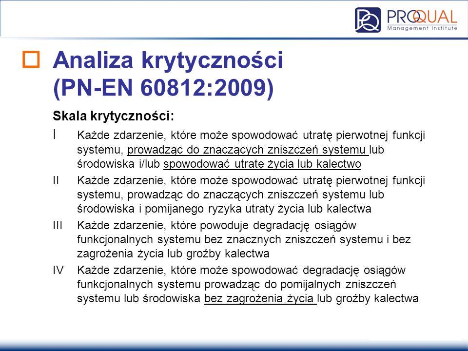 Analiza krytyczności (PN-EN 60812:2009)