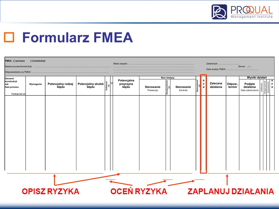 Formularz FMEA OPISZ RYZYKA OCEŃ RYZYKA ZAPLANUJ DZIAŁANIA