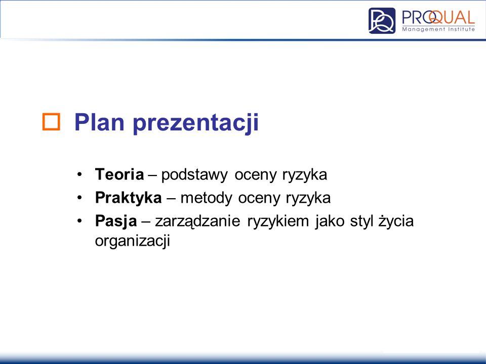 Plan prezentacji Teoria – podstawy oceny ryzyka