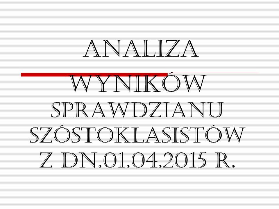 wyników sprawdzianu szóstoklasistów z dn.01.04.2015 r.