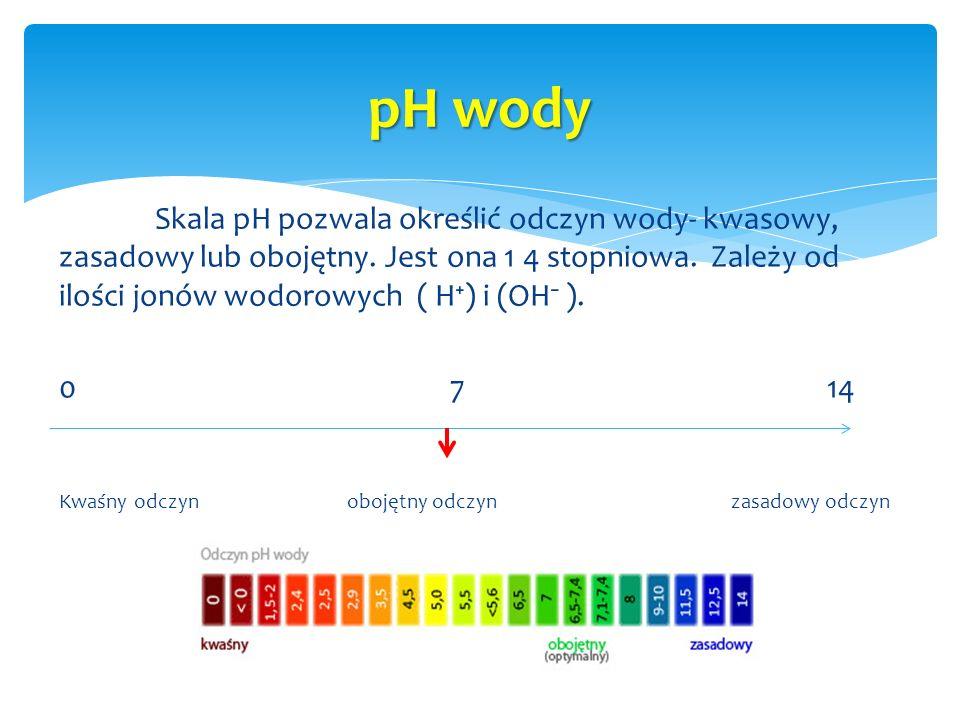 pH wody