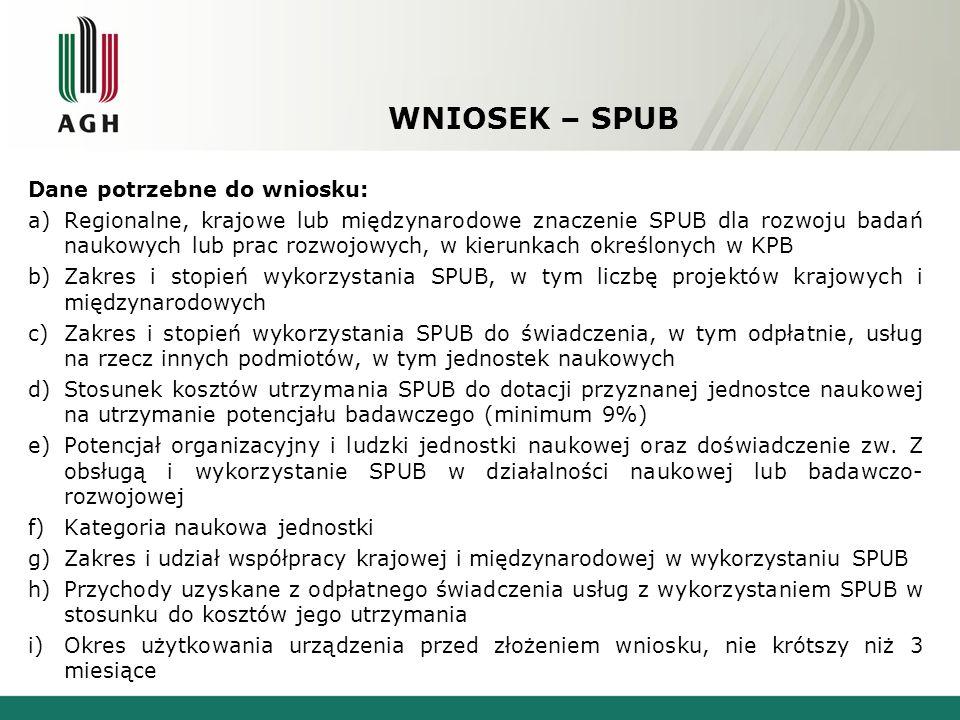 WNIOSEK – SPUB Dane potrzebne do wniosku: