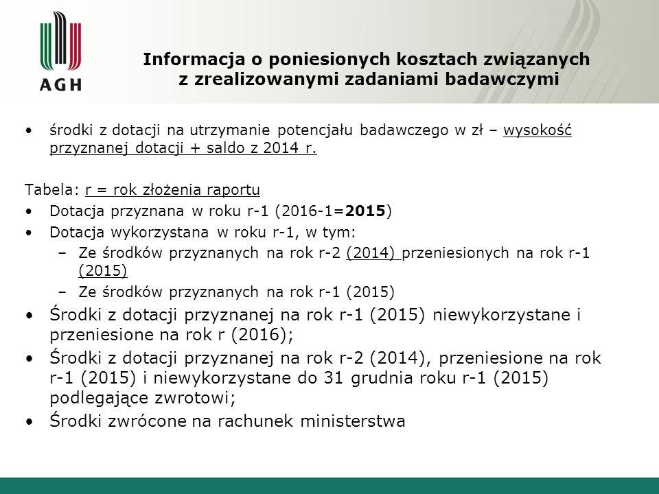 Środki zwrócone na rachunek ministerstwa