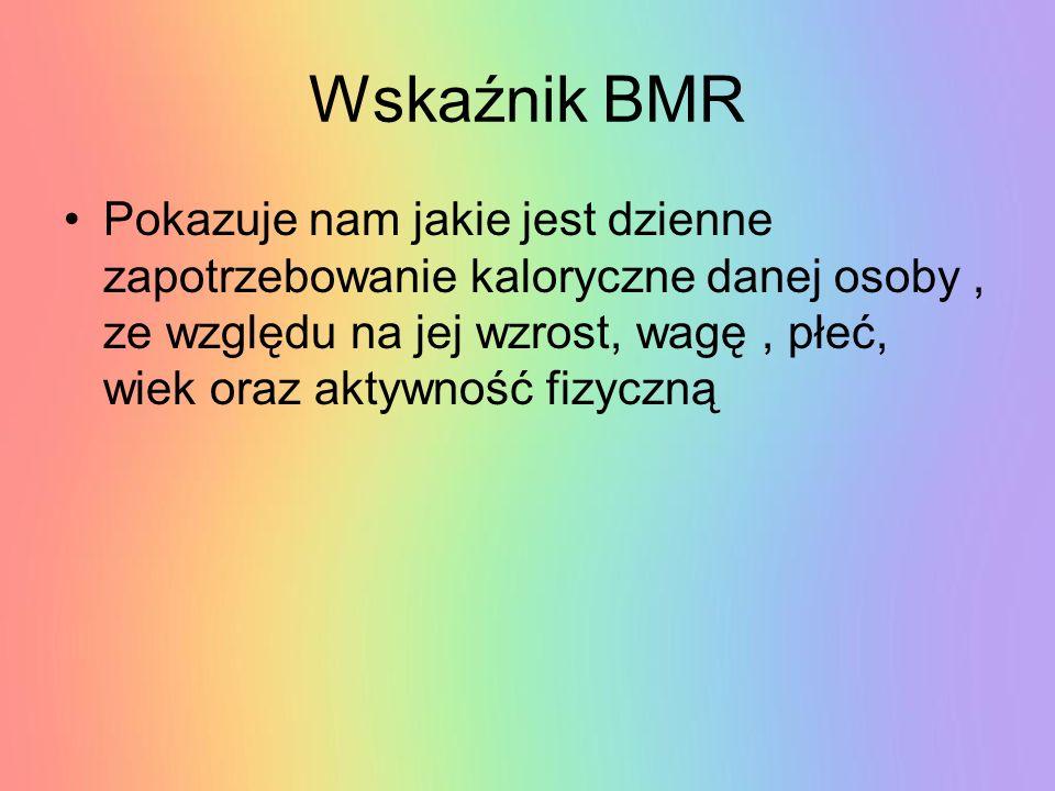 Wskaźnik BMR