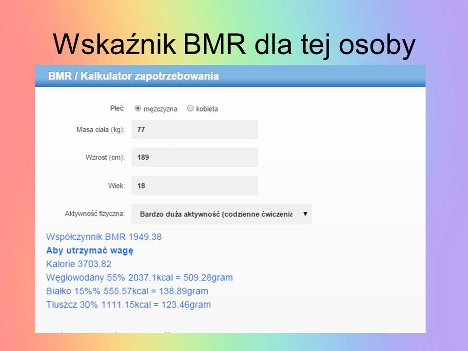 Wskaźnik BMR dla tej osoby