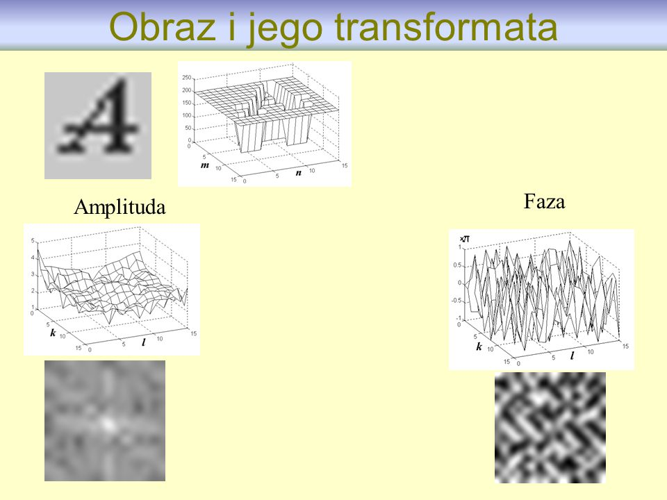 Obraz i jego transformata