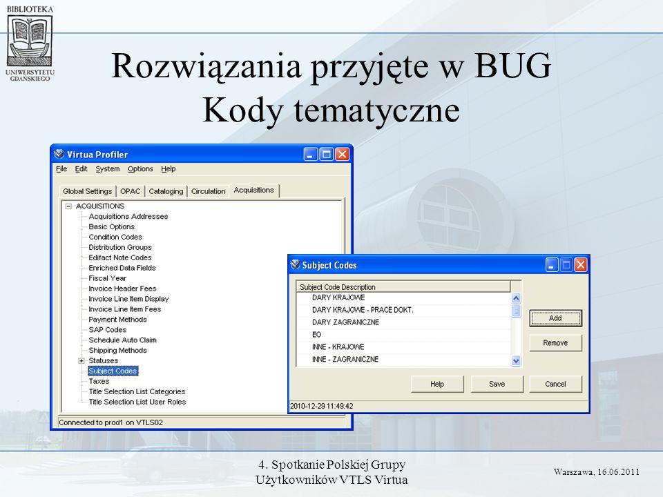 Rozwiązania przyjęte w BUG Kody tematyczne