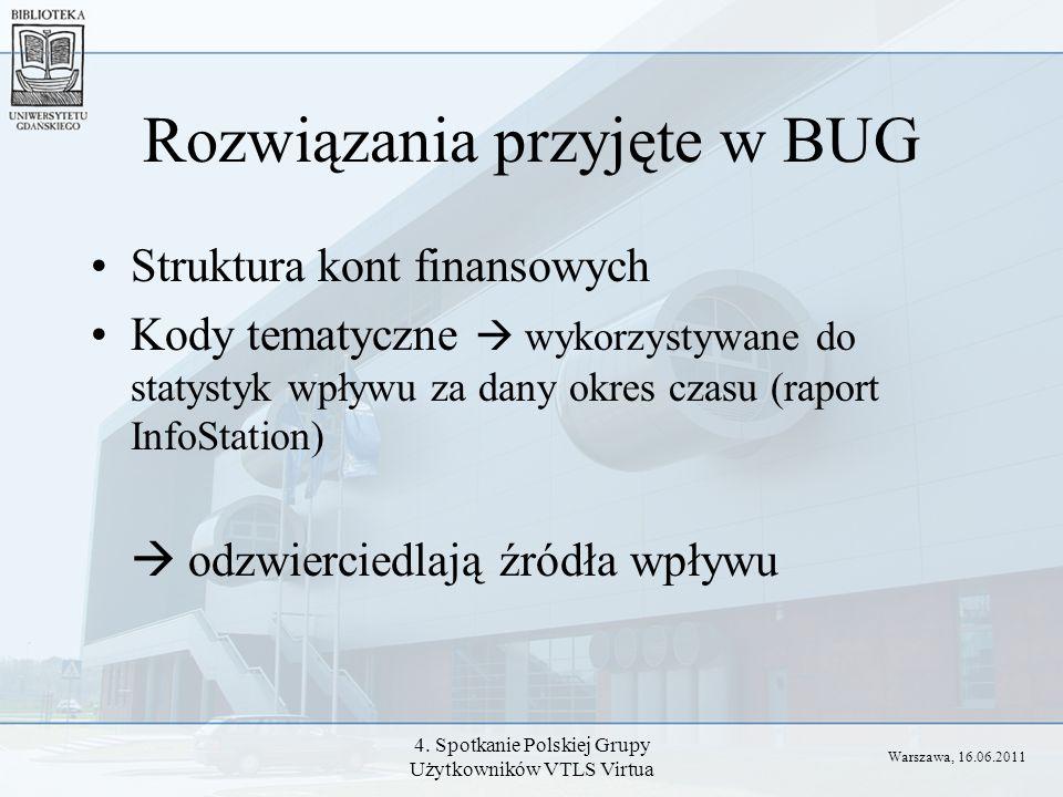 Rozwiązania przyjęte w BUG
