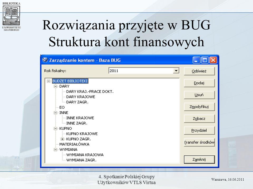 Rozwiązania przyjęte w BUG Struktura kont finansowych