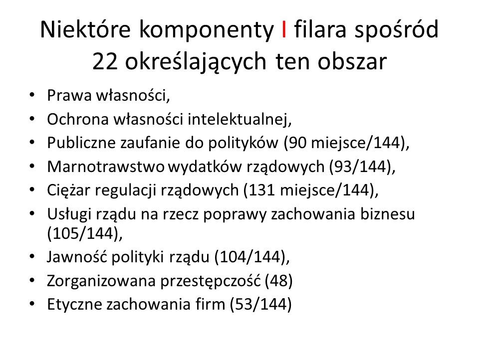 Niektóre komponenty I filara spośród 22 określających ten obszar