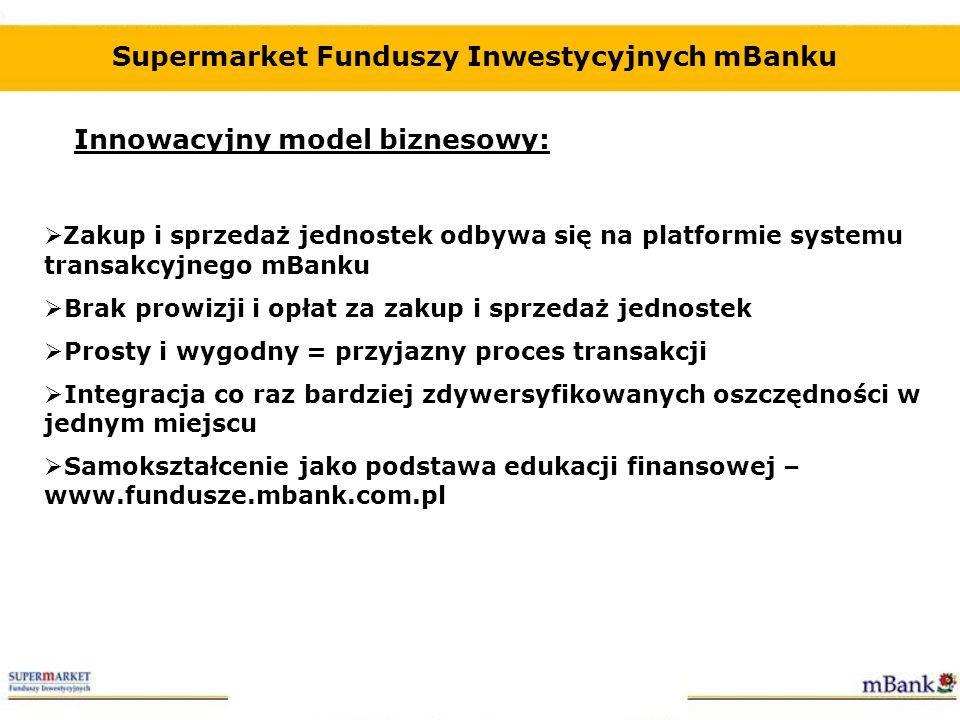 Supermarket Funduszy Inwestycyjnych mBanku