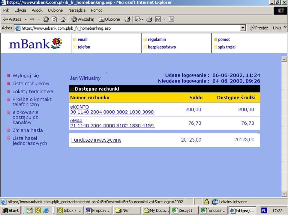 Jan Wirtualny Fundusze inwestycyjne 20123,00 20123,00