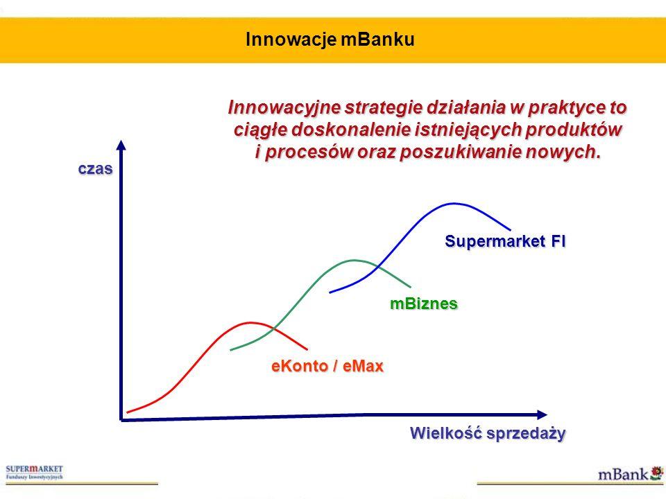 Innowacje mBanku Innowacyjne strategie działania w praktyce to ciągłe doskonalenie istniejących produktów i procesów oraz poszukiwanie nowych.