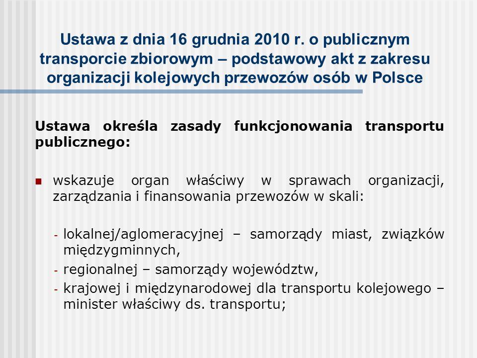 Ustawa z dnia 16 grudnia 2010 r. o publicznym transporcie zbiorowym – podstawowy akt z zakresu organizacji kolejowych przewozów osób w Polsce