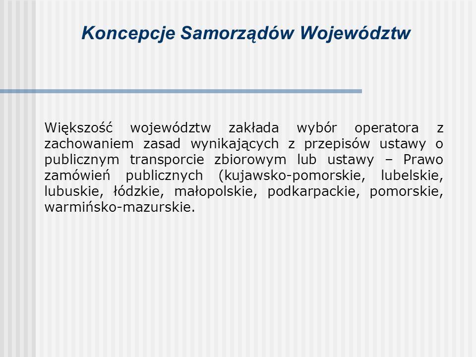 Koncepcje Samorządów Województw