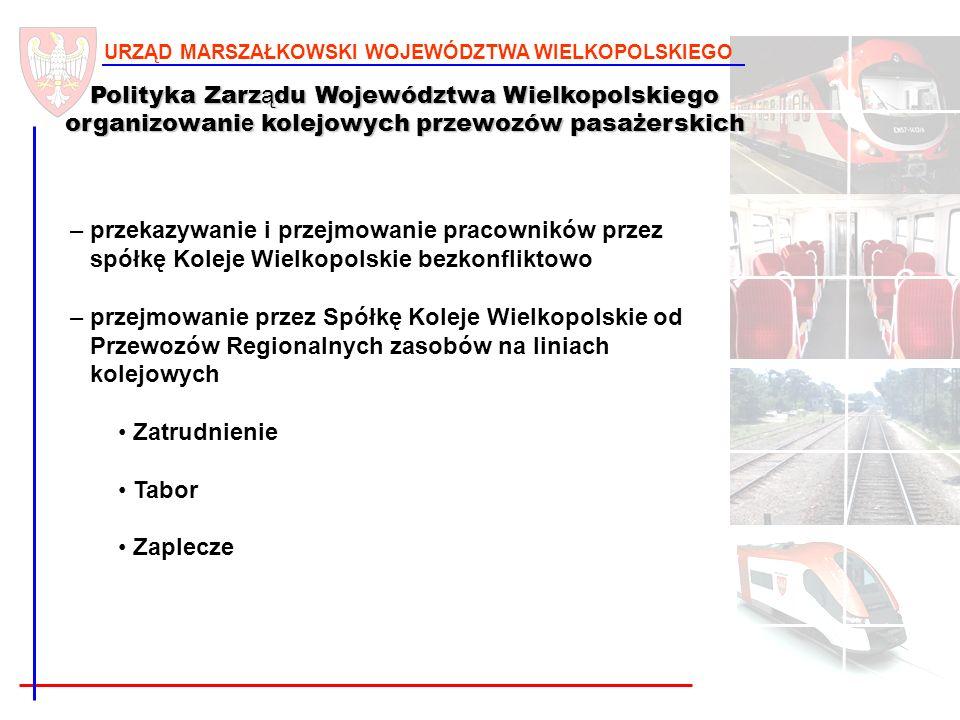 Polityka Zarządu Województwa Wielkopolskiego