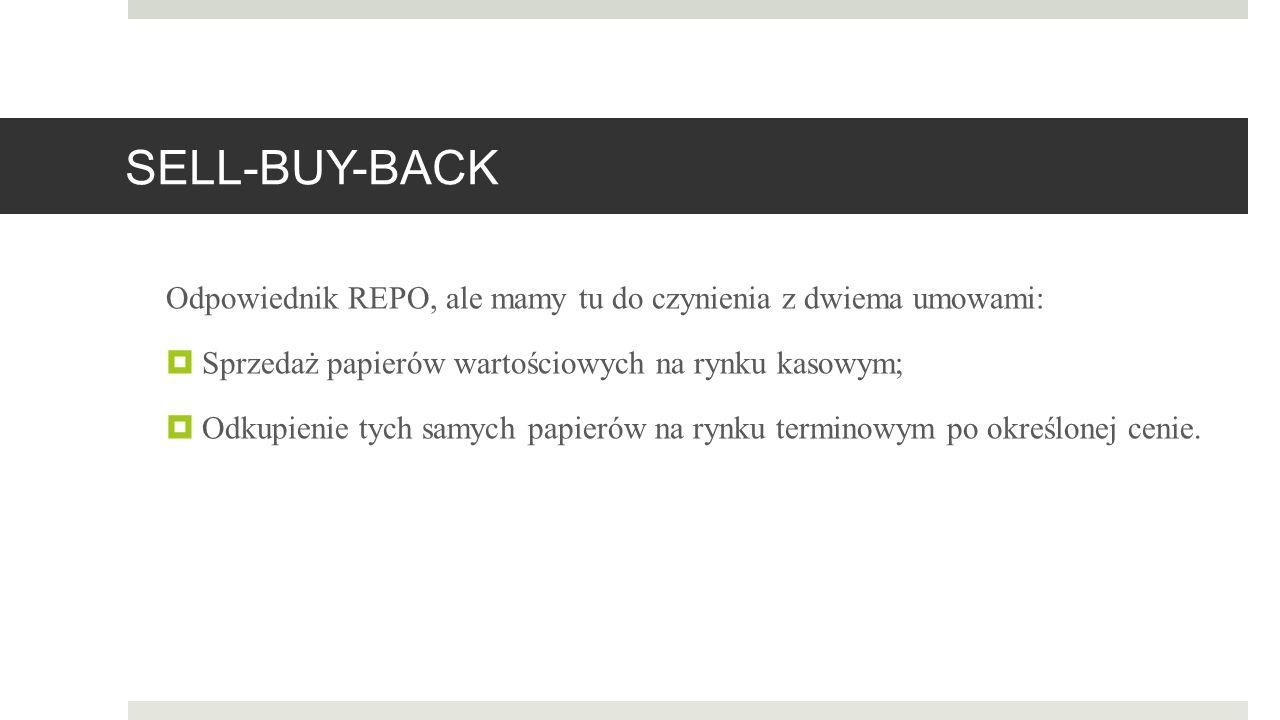 SELL-BUY-BACK Odpowiednik REPO, ale mamy tu do czynienia z dwiema umowami: Sprzedaż papierów wartościowych na rynku kasowym;