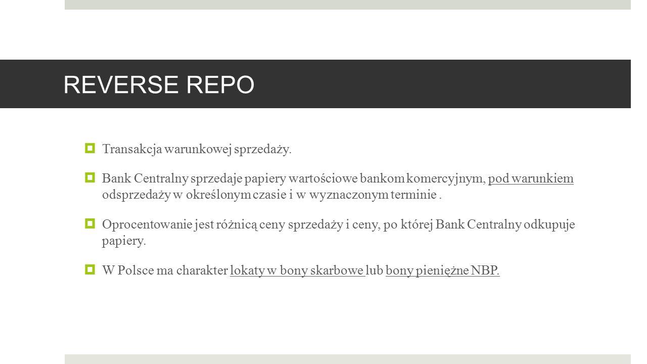 REVERSE REPO Transakcja warunkowej sprzedaży.