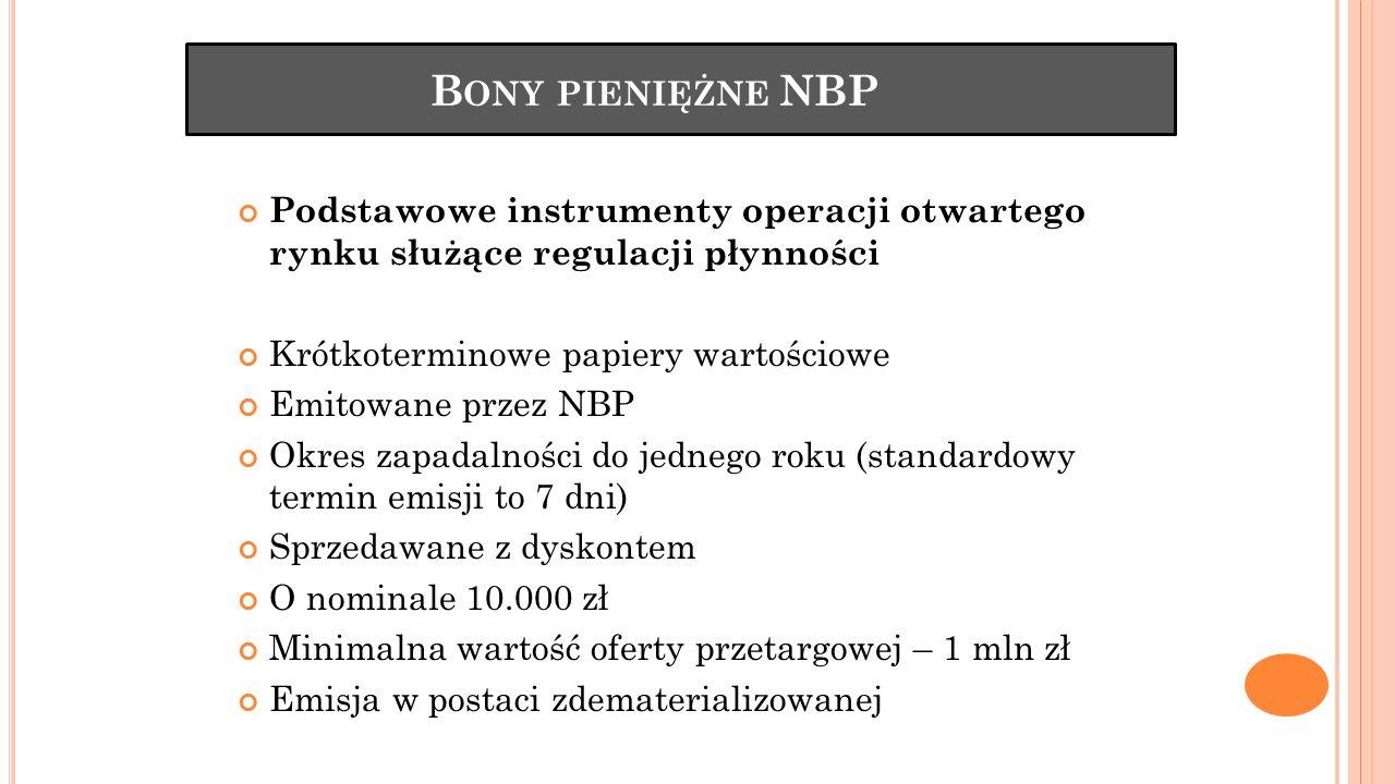 Bony pieniężne NBP Podstawowe instrumenty operacji otwartego rynku służące regulacji płynności. Krótkoterminowe papiery wartościowe.