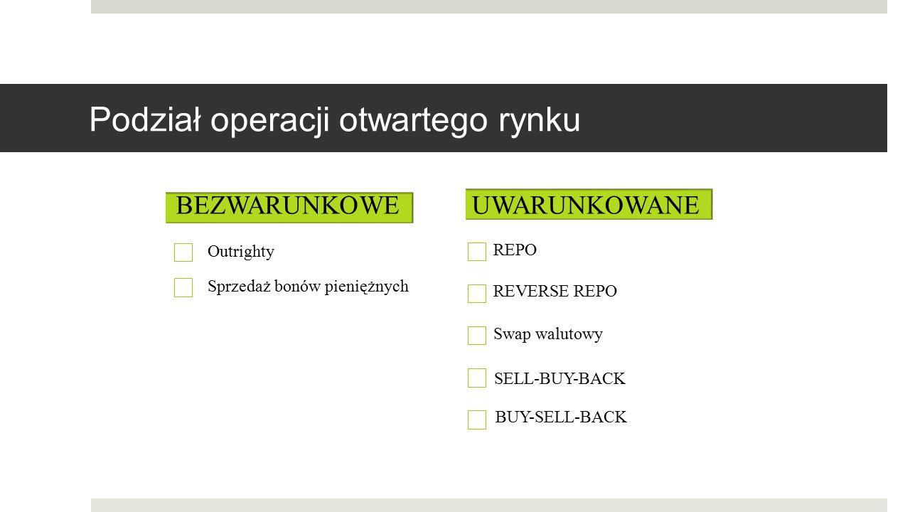 Podział operacji otwartego rynku
