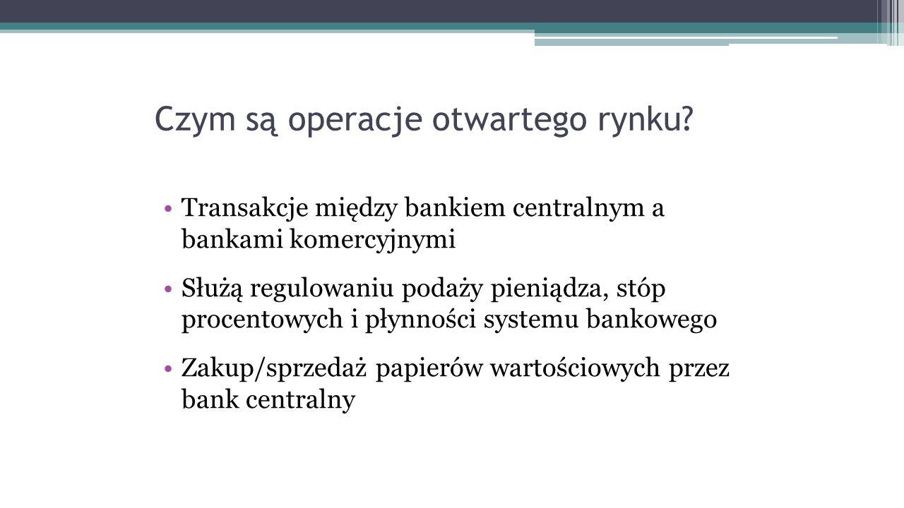 Czym są operacje otwartego rynku