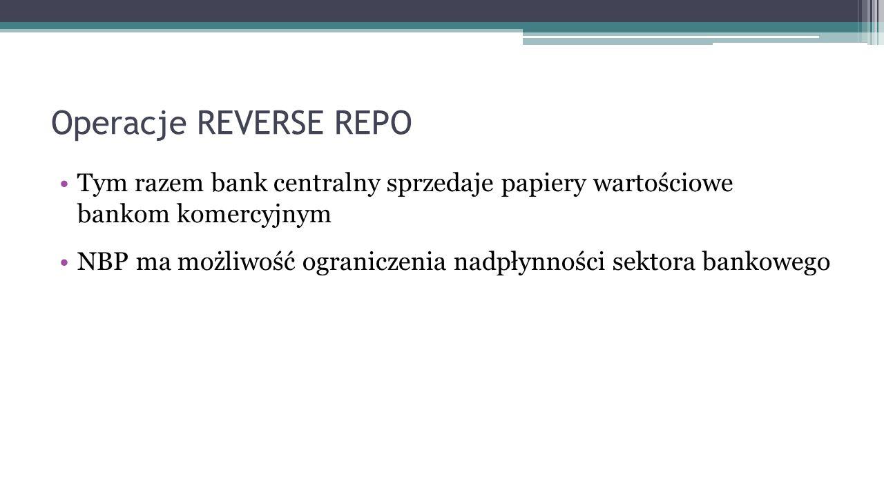 Operacje REVERSE REPO Tym razem bank centralny sprzedaje papiery wartościowe bankom komercyjnym.