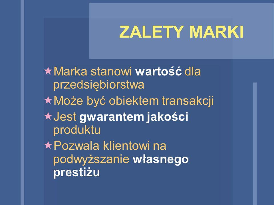 ZALETY MARKI Marka stanowi wartość dla przedsiębiorstwa