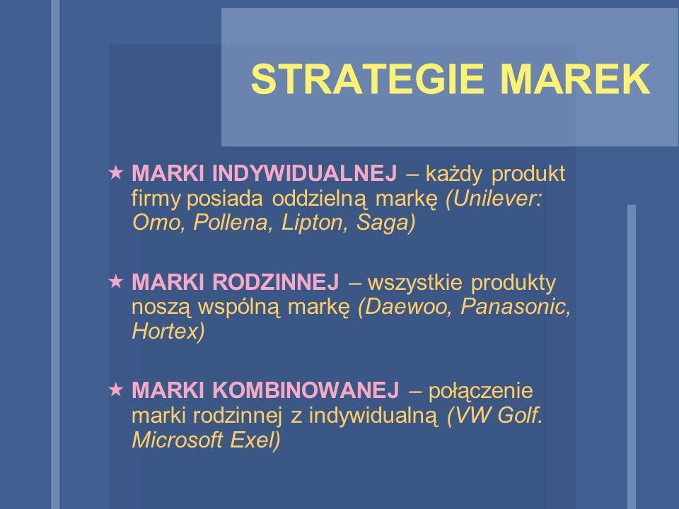 STRATEGIE MAREK MARKI INDYWIDUALNEJ – każdy produkt firmy posiada oddzielną markę (Unilever: Omo, Pollena, Lipton, Saga)