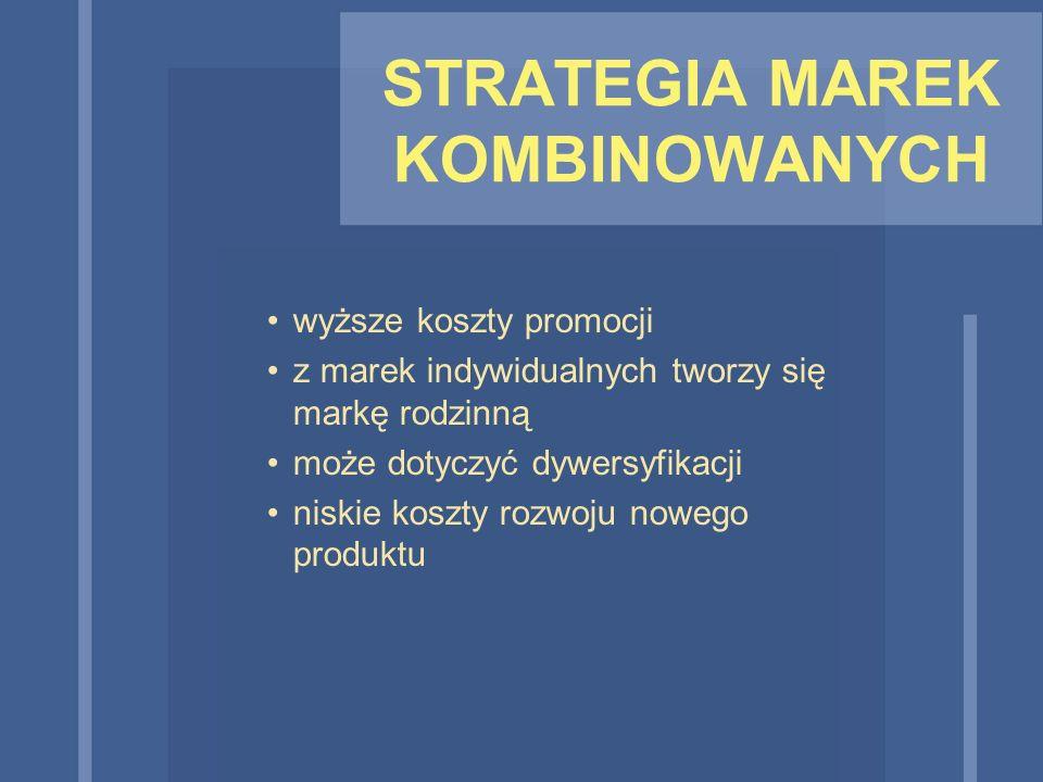 STRATEGIA MAREK KOMBINOWANYCH