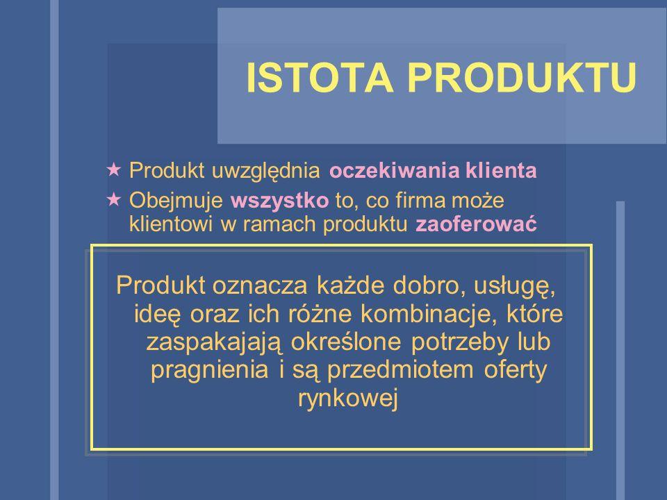 ISTOTA PRODUKTU Produkt uwzględnia oczekiwania klienta. Obejmuje wszystko to, co firma może klientowi w ramach produktu zaoferować.