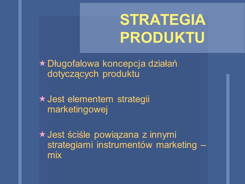 STRATEGIA PRODUKTU Długofalowa koncepcja działań dotyczących produktu