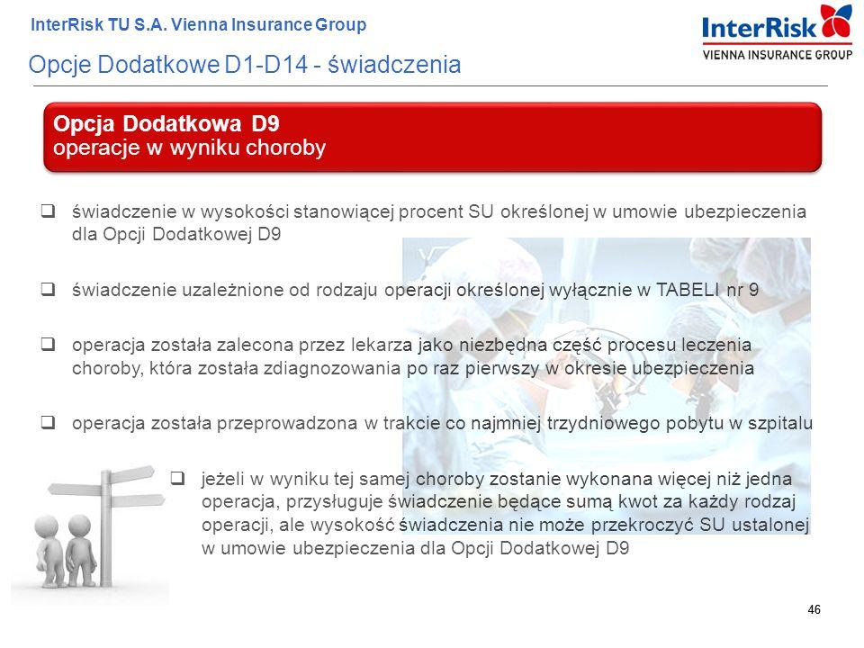 Opcje Dodatkowe D1-D14 - świadczenia