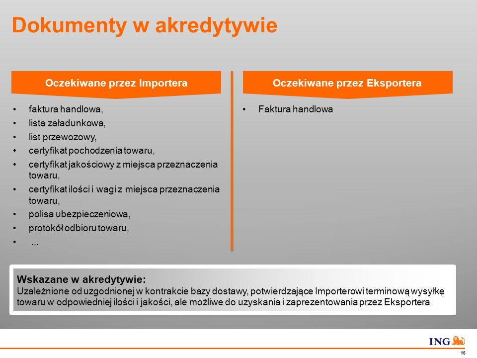 Ogólne zasady sprawdzania dokumentów