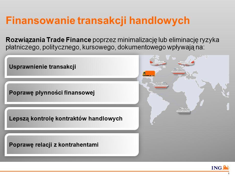 Kluczowe ryzyka w transakcjach handlowych