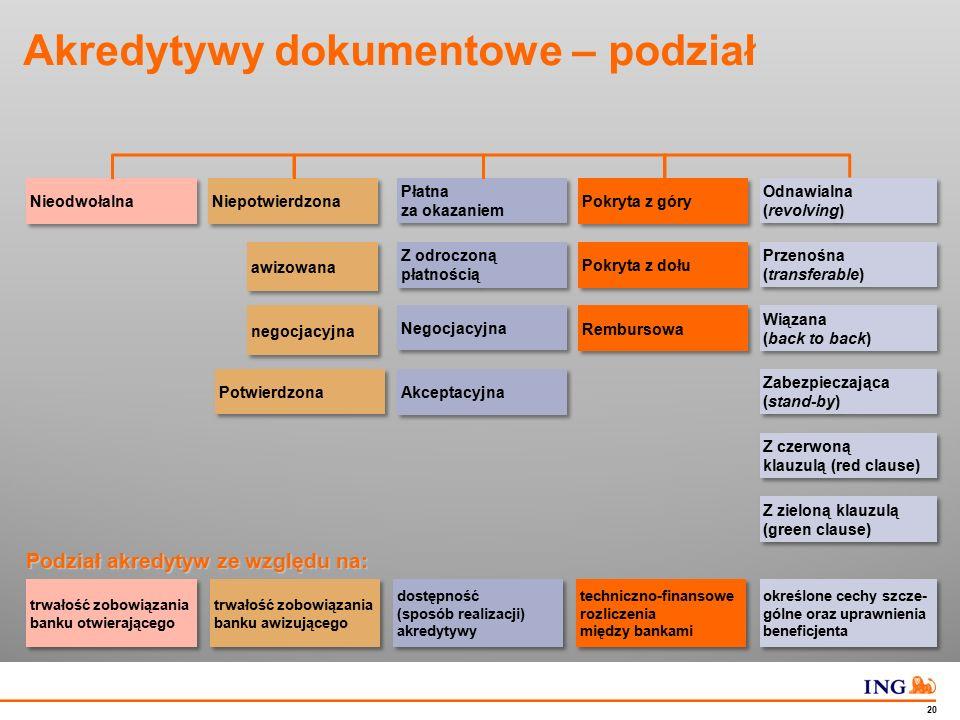 Dziękuję za uwagę Kontakt: Aleksandra Stańczyk Zastępca Dyrektora Departament Finansowania Handlu tel.