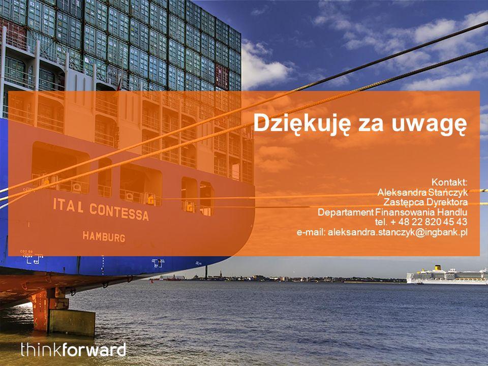 Niniejsza publikacja została przygotowana przez ING Bank Śląski S. A