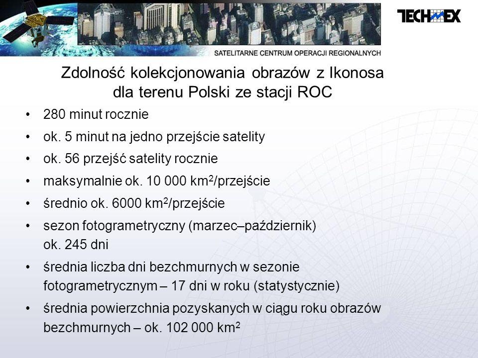 Zdolność kolekcjonowania obrazów z Ikonosa dla terenu Polski ze stacji ROC