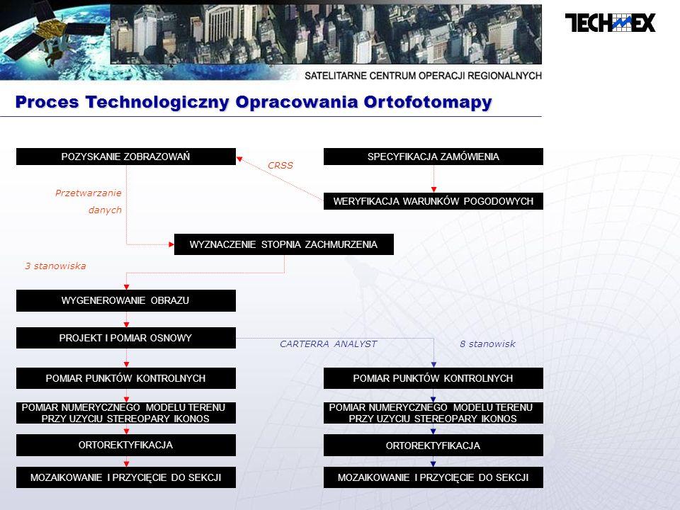 Proces Technologiczny Opracowania Ortofotomapy