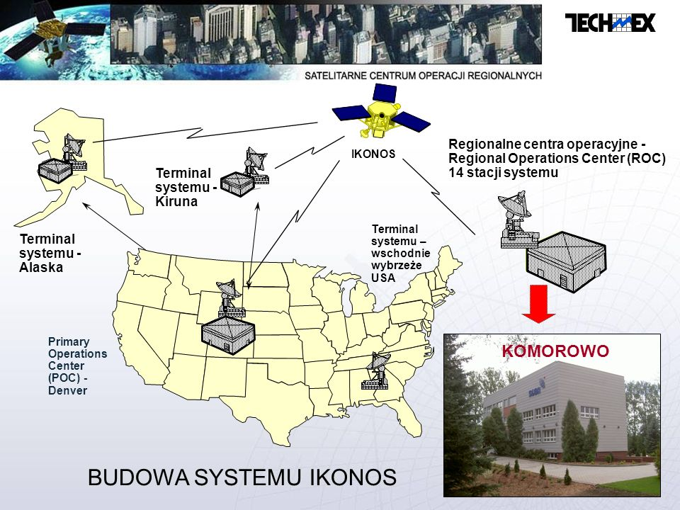 BUDOWA SYSTEMU IKONOS KOMOROWO