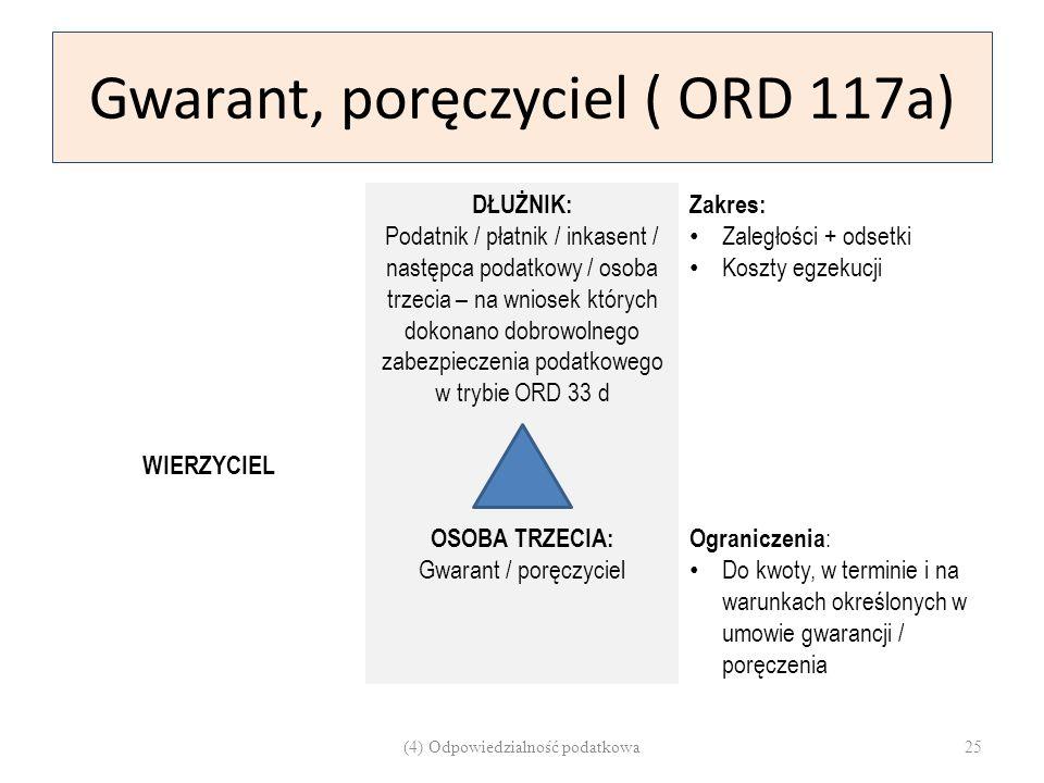 Gwarant, poręczyciel ( ORD 117a)