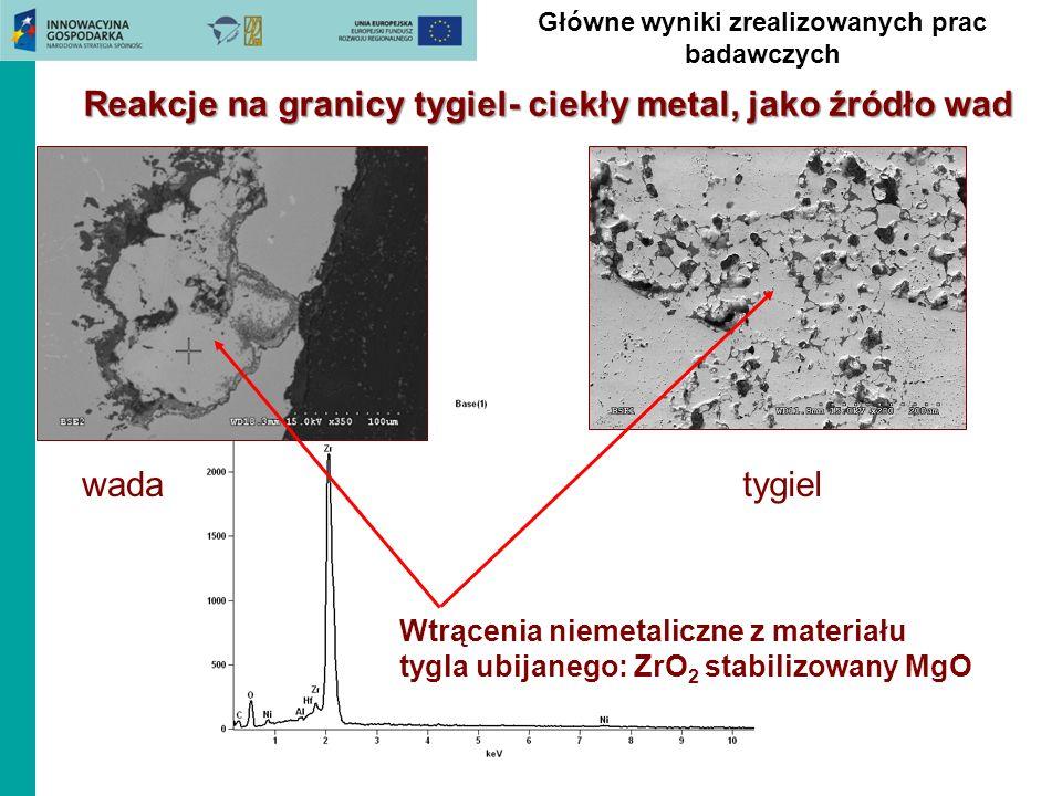 Reakcje na granicy tygiel- ciekły metal, jako źródło wad