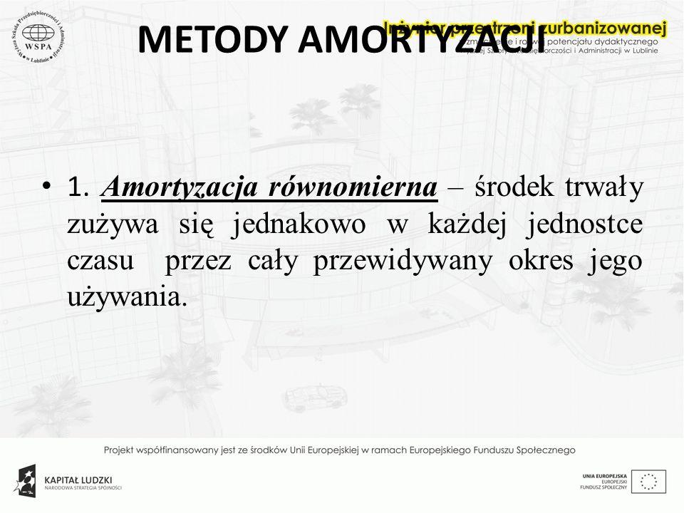 METODY AMORTYZACJI
