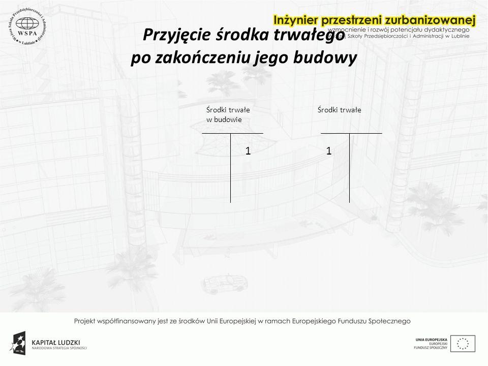 Przyjęcie środka trwałego po zakończeniu jego budowy