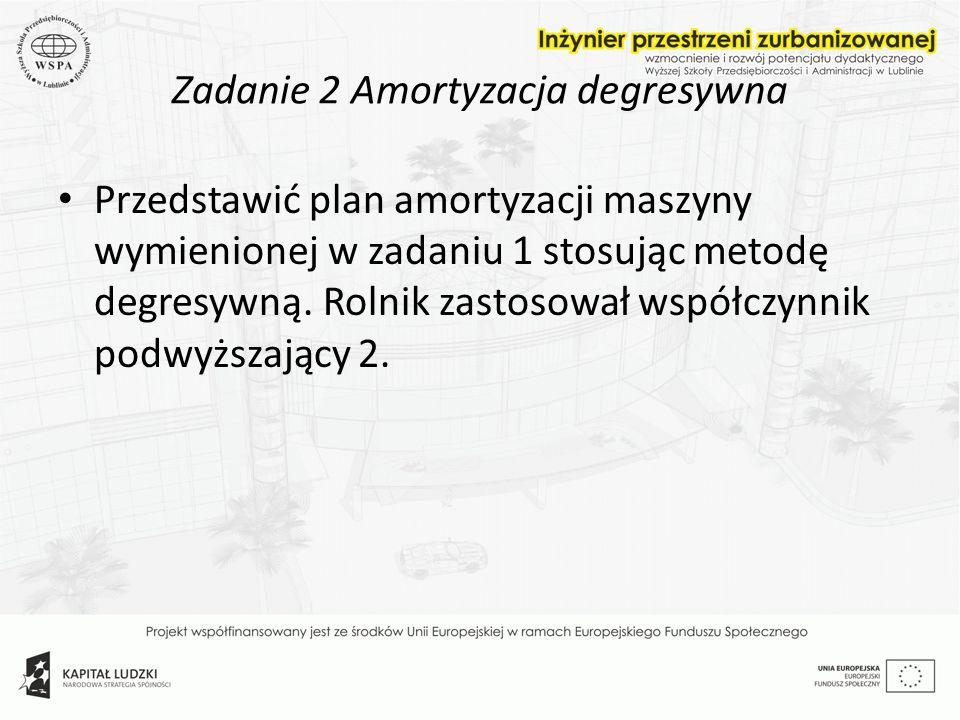 Zadanie 2 Amortyzacja degresywna