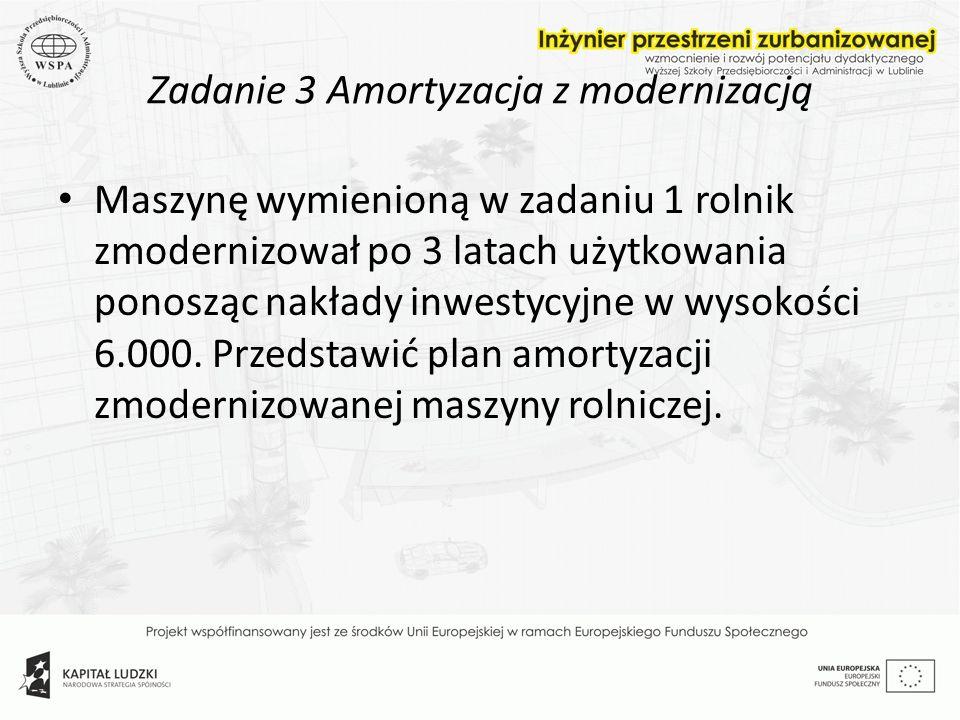 Zadanie 3 Amortyzacja z modernizacją