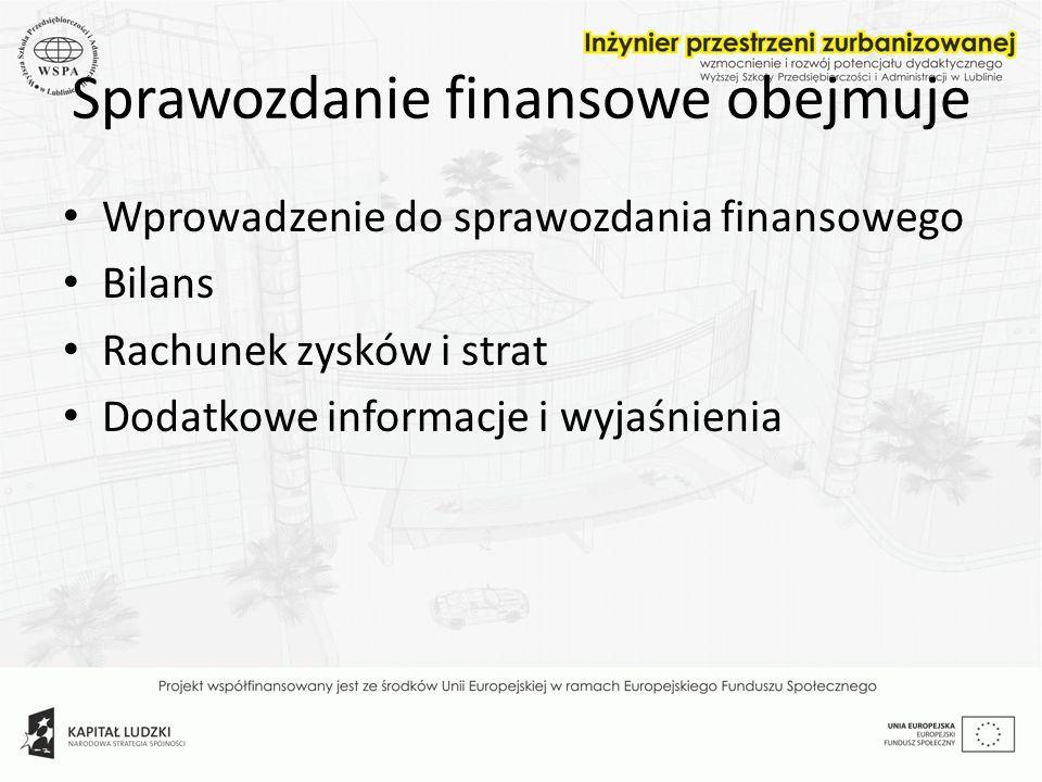 Sprawozdanie finansowe obejmuje