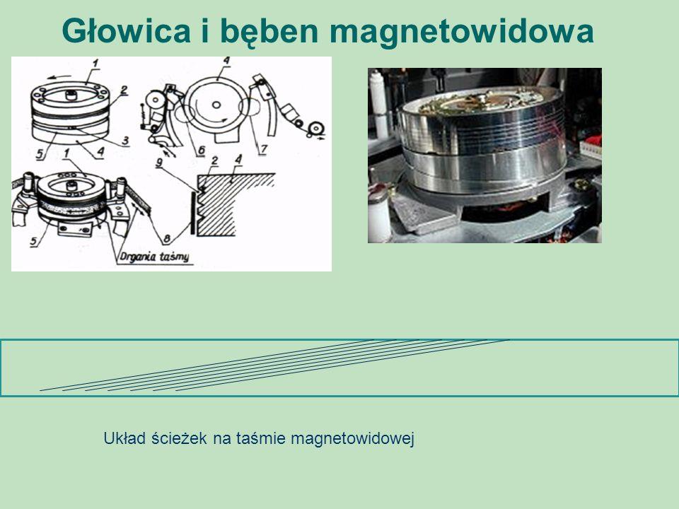 Głowica i bęben magnetowidowa