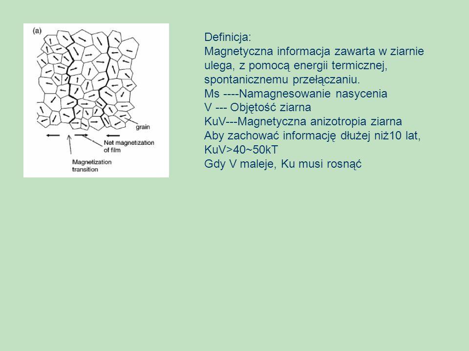 Definicja: Magnetyczna informacja zawarta w ziarnie. ulega, z pomocą energii termicznej, spontanicznemu przełączaniu.