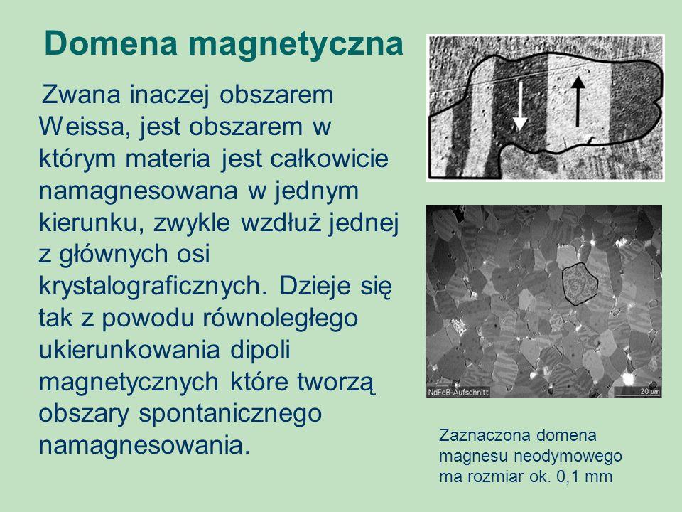 Domena magnetyczna