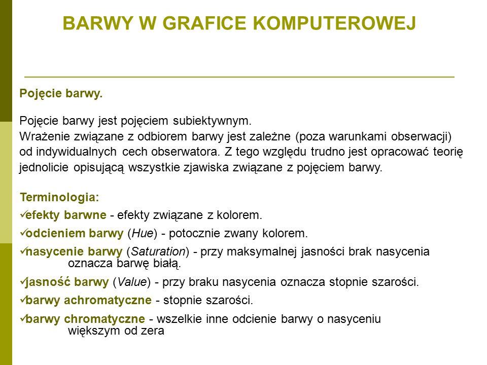 BARWY W GRAFICE KOMPUTEROWEJ